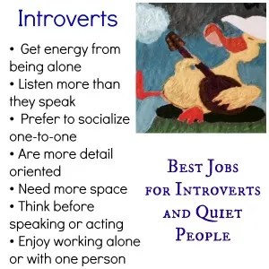 Best Jobs for Introverts and Quiet People