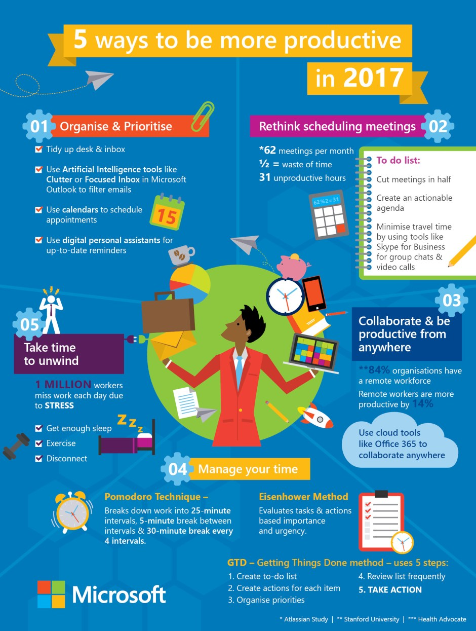 microsoft_5-ways-to-be-more-productive-in-2017_2