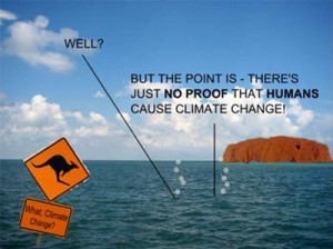 Climate skeptic, image by www.safecom.org.au