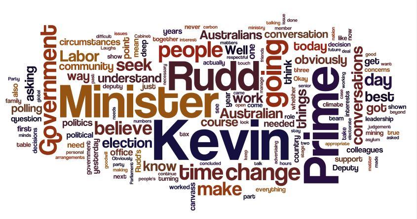Gillard Wordle