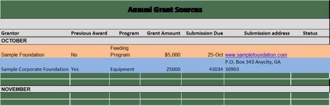 Sample Grant Calendar