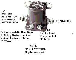 ford starter solenoid wiring diagram wiring diagrams starter solenoid wiring diagram chevy wire