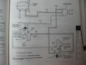 vacuum system  The AMC Forum  Page 1