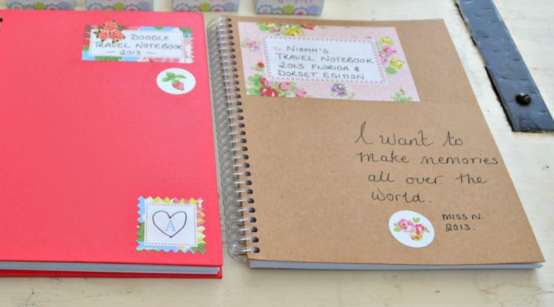 travel notebooks - journals