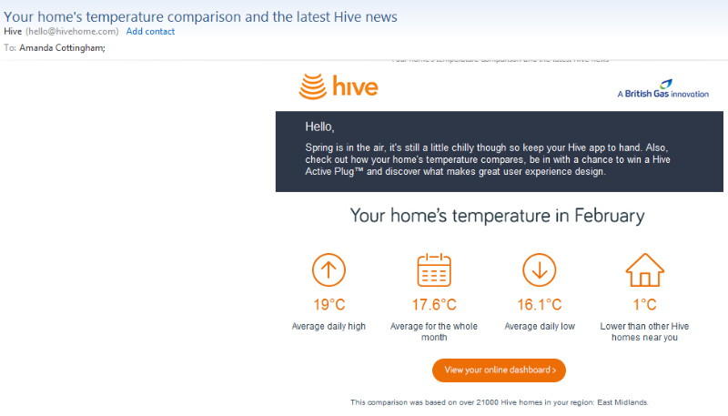 HIVEresults