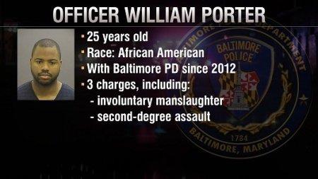 william-porter