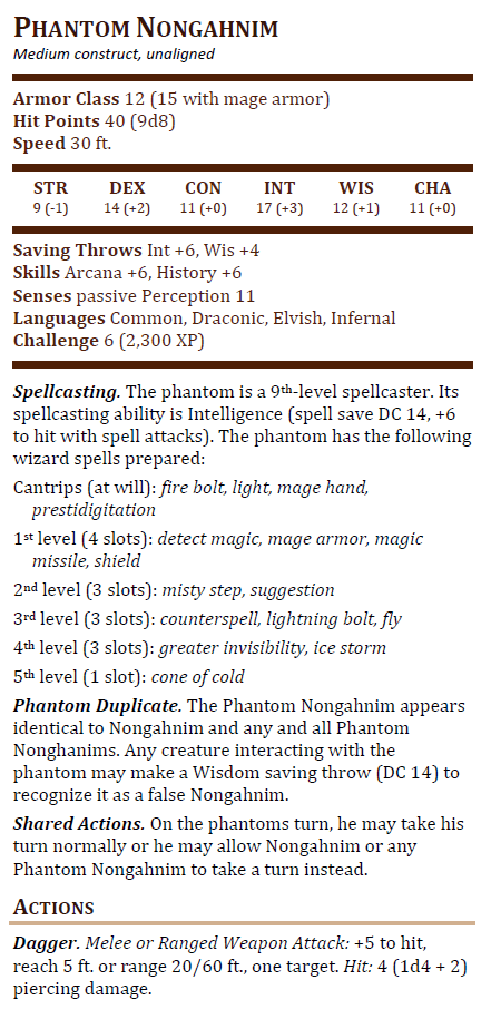 Oh No, More Bosses: Oozes, Slimes, and a Duplicating Wizard