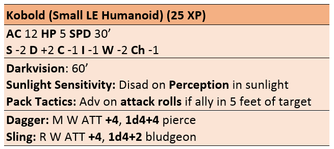 Kobold Stat Blocks