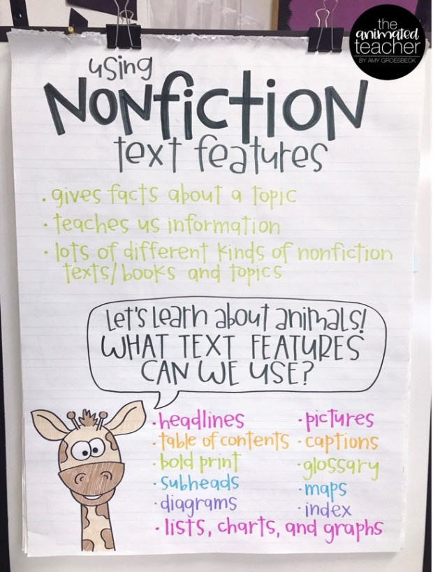 Anchor Charts Powerful Learning Tools