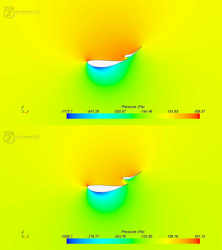 Figure 2. Contours of Pressure at DRS OFF (above) and at flap pivoted 10 degrees (DRS ON, below)