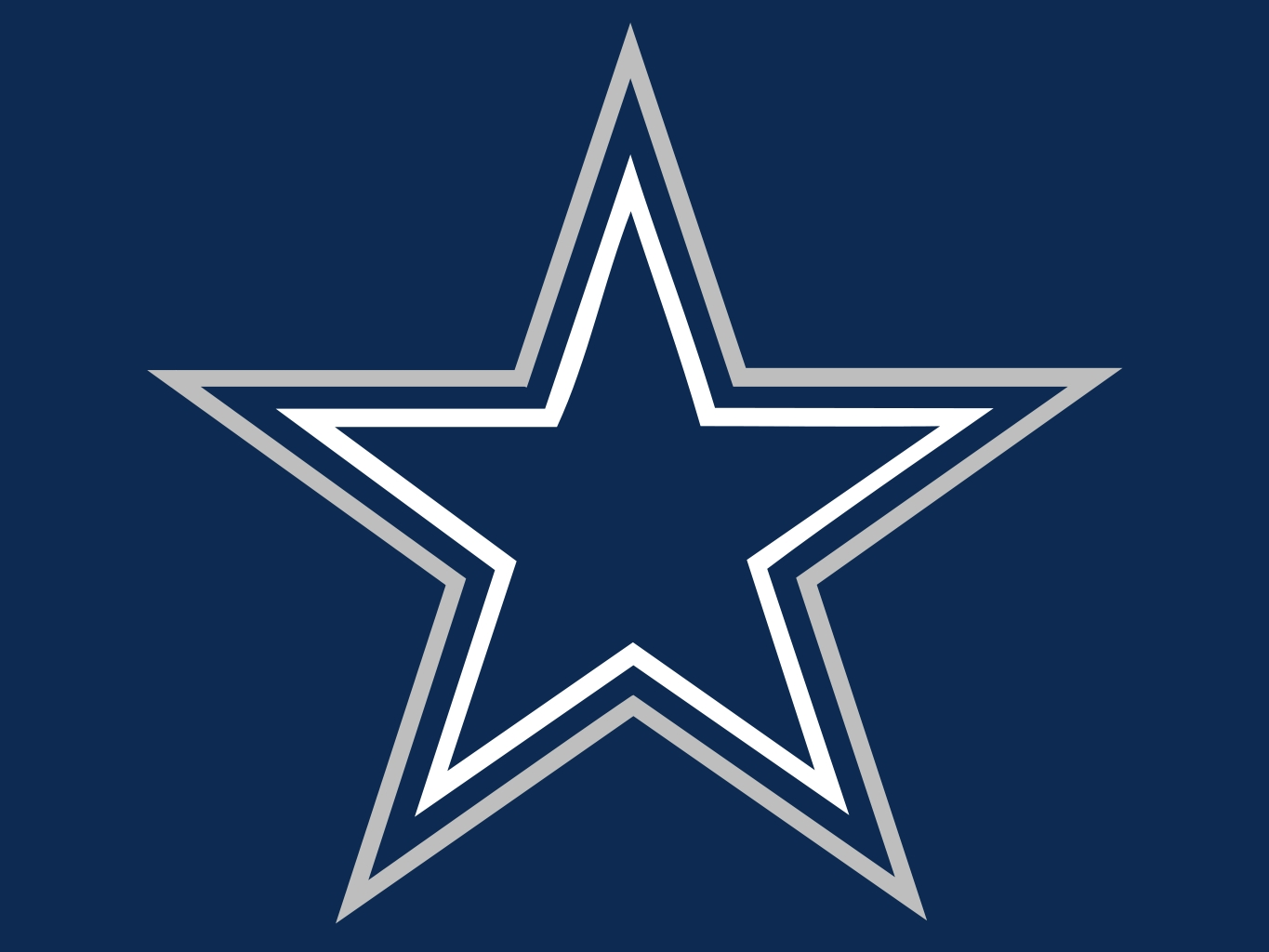 Dallas Cowboys Logo - The All Out Sports Network