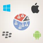 Mobile App Economy