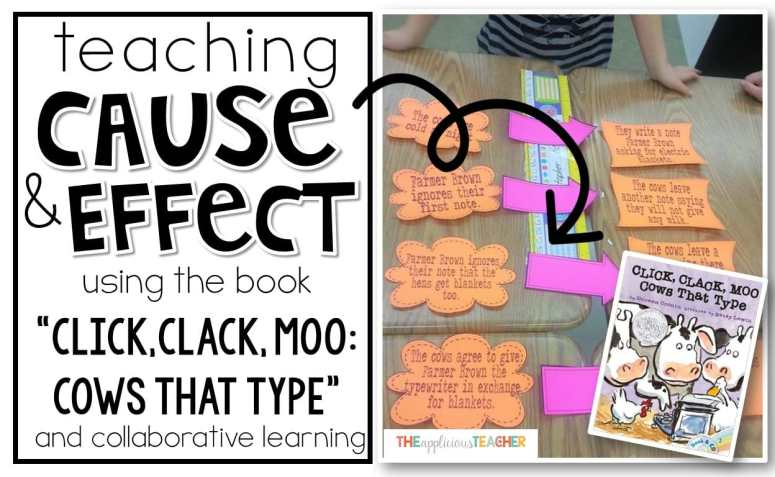 Understanding cause and effect can be tricky. Luckily, the Book Click, Clack, Moo is the perfect story for helping students with this confusing concept!