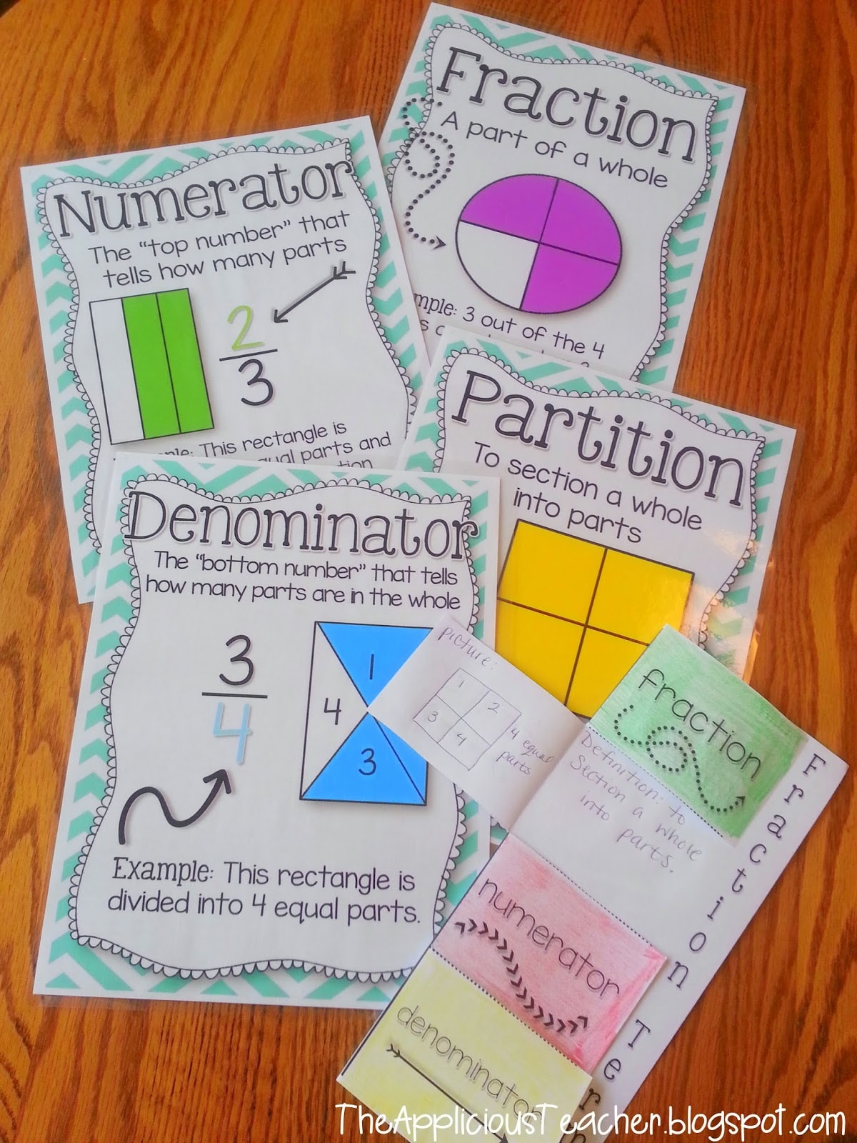 Introduction To Fractions Activities And Lessons For Third Grade