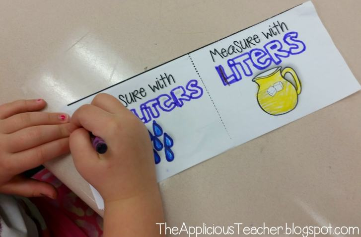 milliliters or liters activity