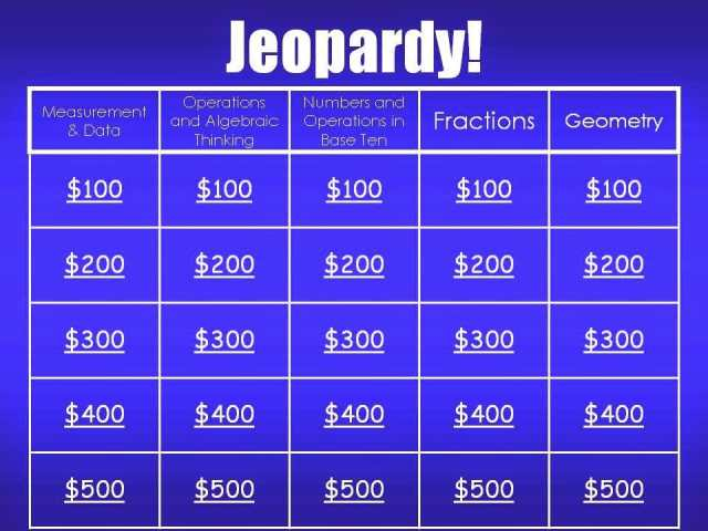 3rd Grade Math Review Jeopardy Powerpoint Freebie The Applicious