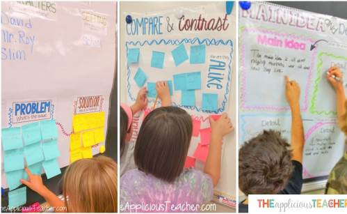 use interactive anchor charts to engage your students