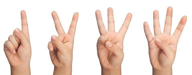numbered finger grading