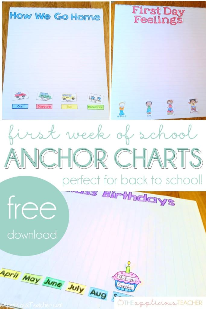 First week of school anchor charts- I love these first week of school anchor charts- perfect for math activity. Free download includes: birthday chart, how we go home chart, and first day feelings chart- TheAppliciousTeacher.com #firstweekofschool #backtoschool #anchorchart