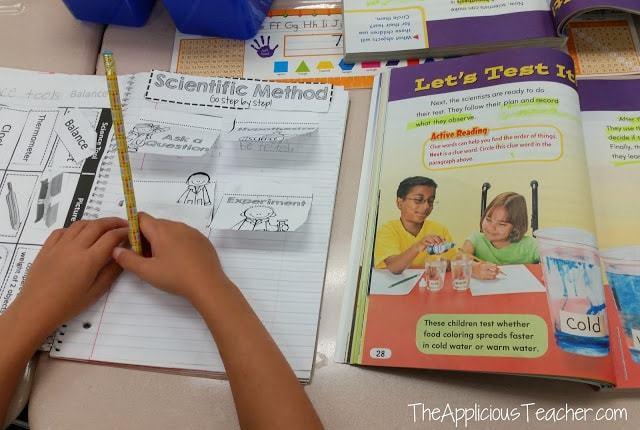 scientific method interactive student notebook