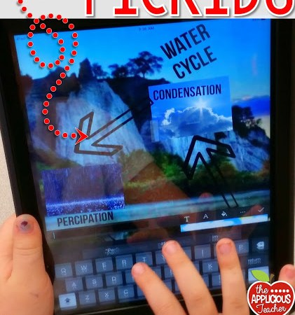 Creating Digital Posters with PicKids