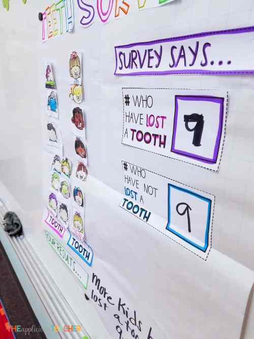 dental health activities: lost tooth survey