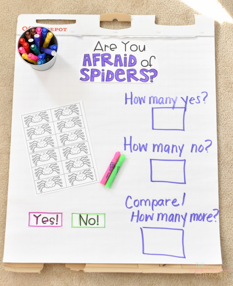 Are you Afraid of spiders chart- perfect for beginning your spider unit