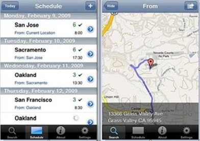 carticipate - Automotive Apps for iPhone