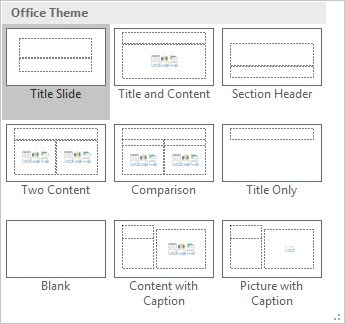 Slide layouts in PowerPoint