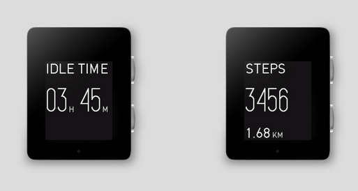Home Screen of The Wellograph Watch