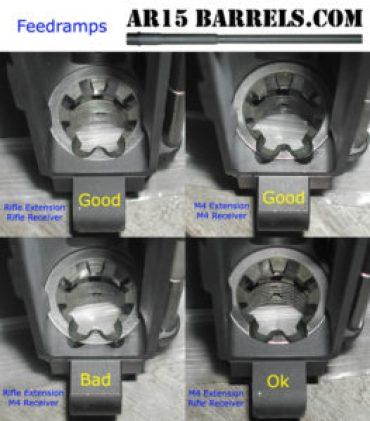 M4 Feedramps - thearmsguide.com