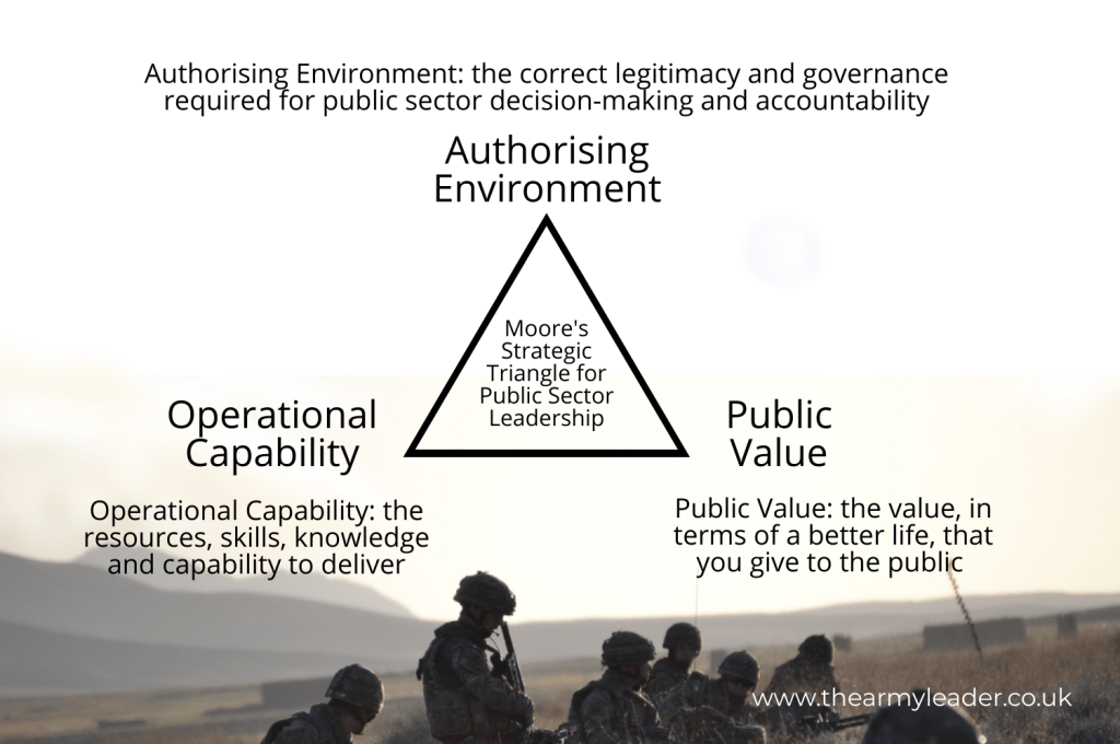 Moore's Strategic Triangle. Analysis of Operation Market Garden