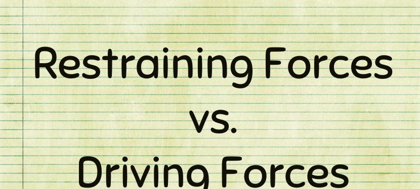 Stephen Covey: Force Field Analysis – Restraining Forces vs. Driving Forces