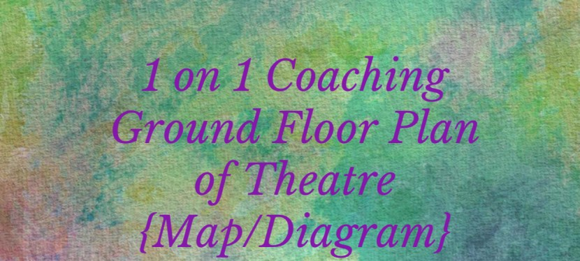 IELTS Listening Skills | 1 on 1 Coaching | Section 2 | Map/Diagram