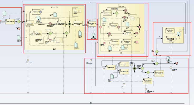 diagram with chunks2
