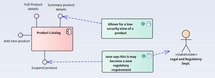 Design decisions example
