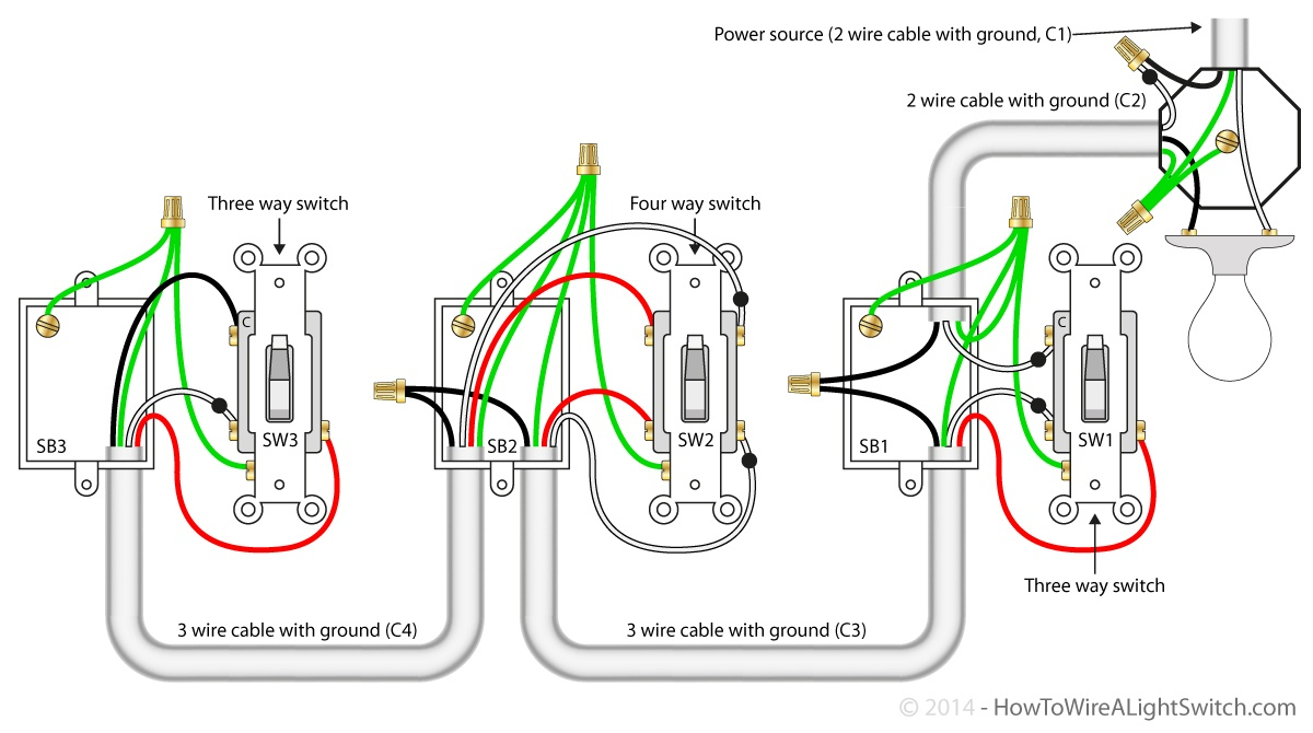 Fig 2 two way light switching 3 wire system new harmonised cable - 4 Way Light Switch Wiring Diagram Uk Best Wiring Diagram 2017
