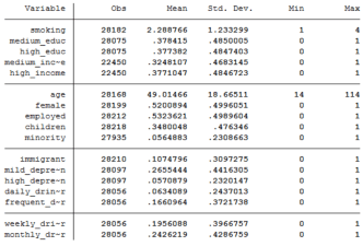Summary Statistics Uncorrected