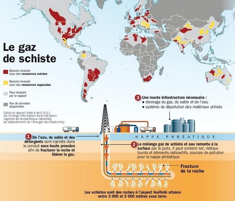 Gaz de schiste1