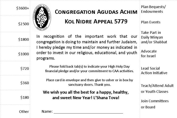 Kol Nidre Appeal Cards with NAME