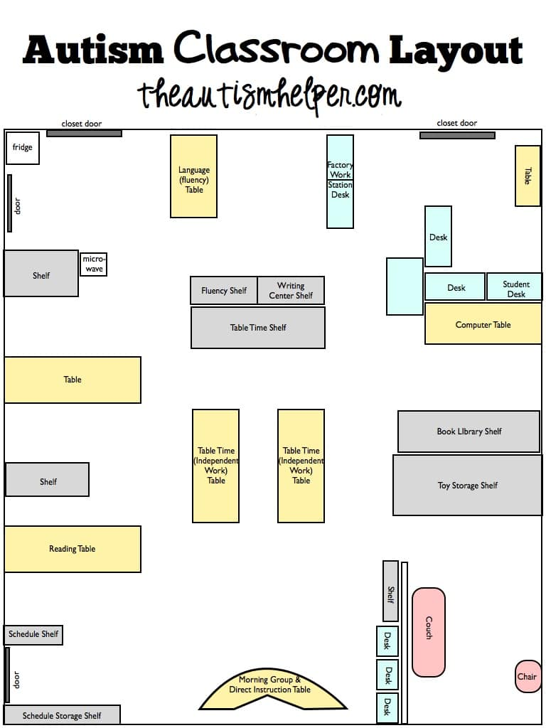 The Autism Helper Classroom: Room Layout Diagram  The