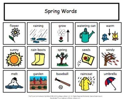 The Autism Helper - Spring Vocabulary