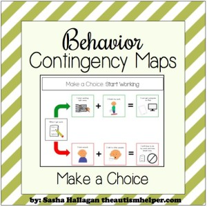 Explain the Intervention {Behavior Contingency Maps}