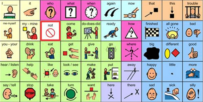 It is a picture of Printable Communication Boards throughout occupational therapy