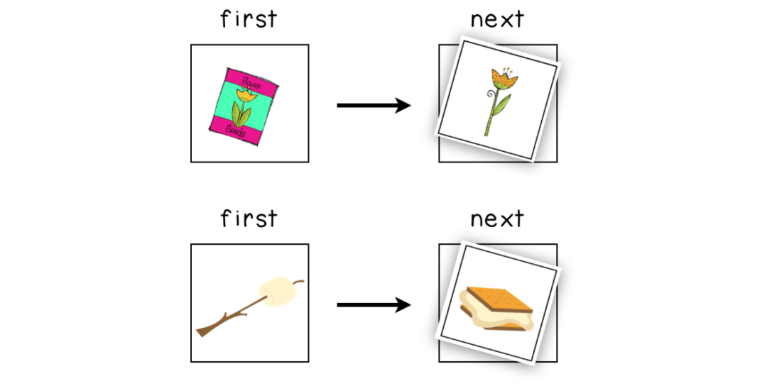 Basic Sequencing