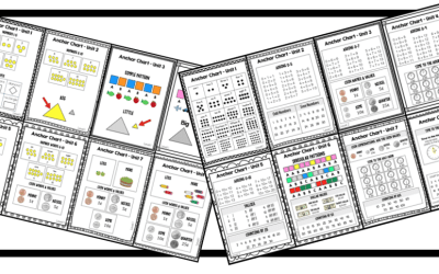 Year Long Resources: Math Leveled Daily Curriculum