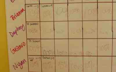 Let's Keep Score! Holding Students Accountable for Their Grades