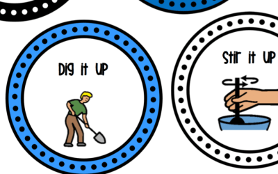 Visual Act-it-Out Cues {the most HILARIOUS resource}
