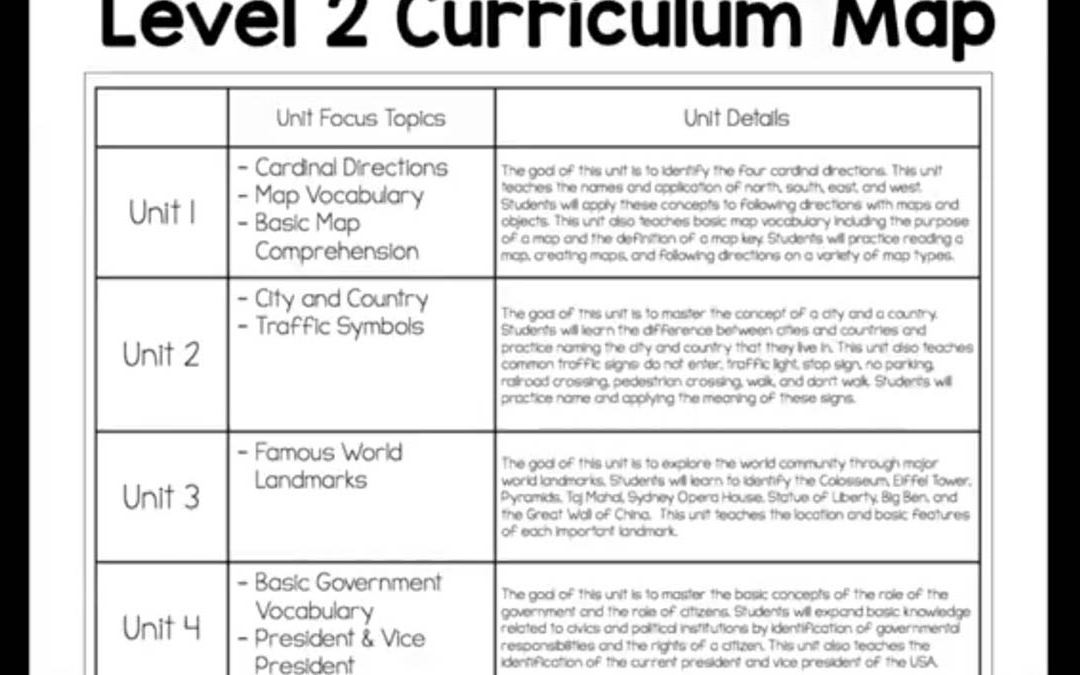 Social Studies Leveled Daily Curriculum Video Preview Level 2