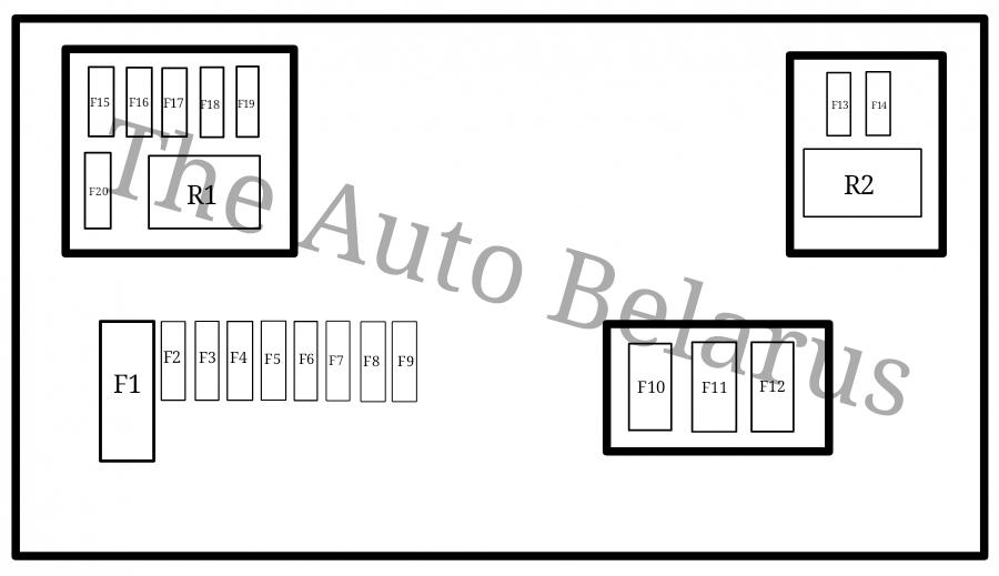 Блок предохранителей и реле Citroen C1 в подкапотном пространстве